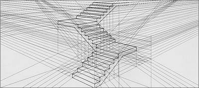 Understanding 3D Transforms