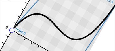 Understanding CSS Timing Functions