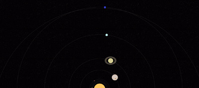 Cascading Solar System