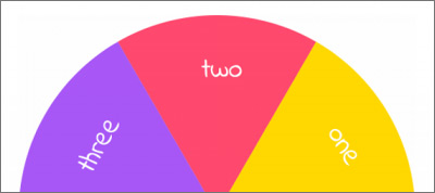 CSS vs. SVG: Shapes and Arbitrarily-Shaped UI Components