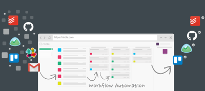 Workflow automation made simple!