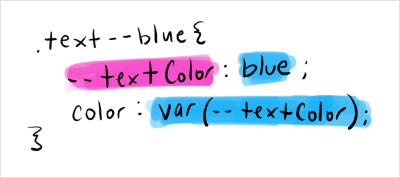 Locally Scoped CSS Variables: What, How, and Why