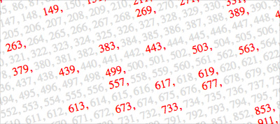 Using CSS to Detect and Count Prime Numbers