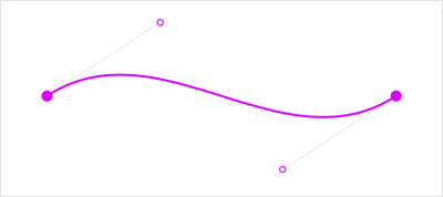 Dynamic Bézier Curves