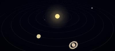 Solar System 3D Animation