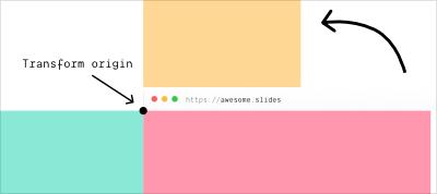 HTML Slides Without Frameworks, Just CSS