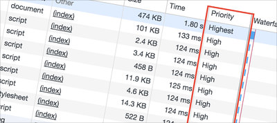 Resource Prioritization – Getting the Browser to Help You