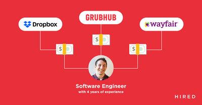 Software Engineering Jobs
