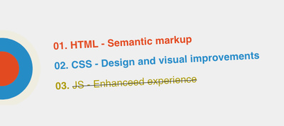 CSS With Accessibility in Mind: Progressive Enhancement